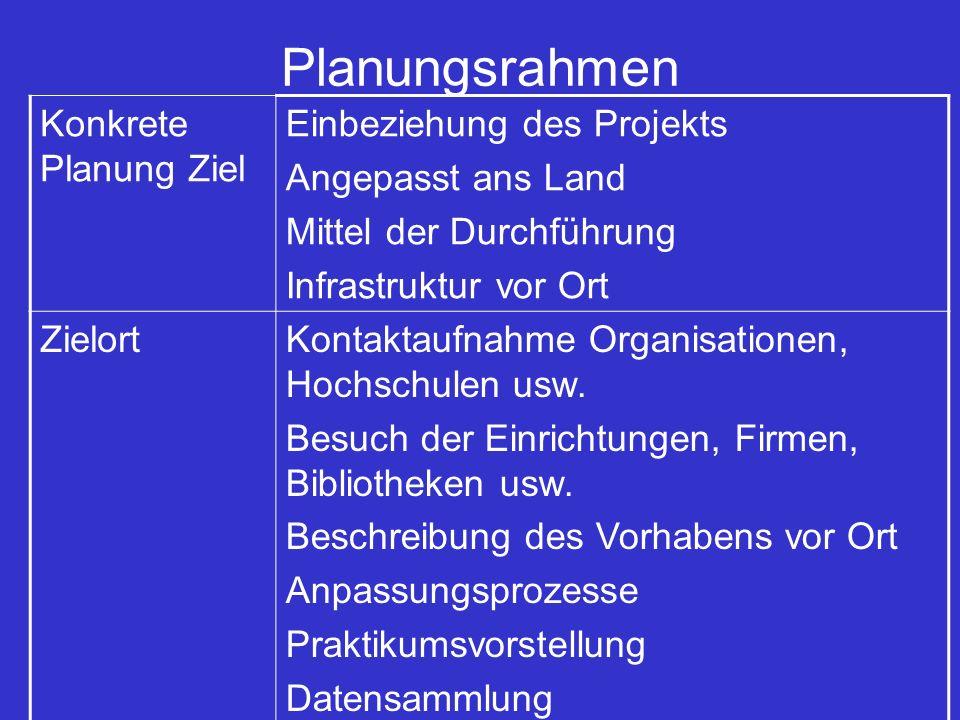 Planungsrahmen Konkrete Planung Ziel Einbeziehung des Projekts Angepasst ans Land Mittel der Durchführung Infrastruktur vor Ort ZielortKontaktaufnahme Organisationen, Hochschulen usw.