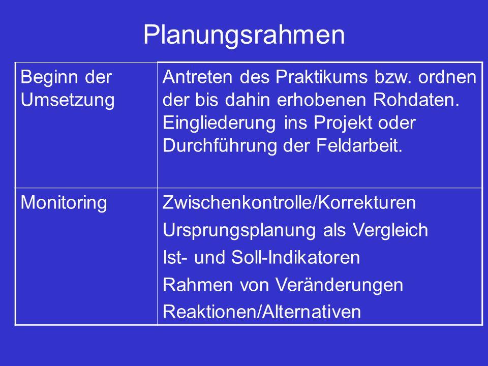 Planungsrahmen Beginn der Umsetzung Antreten des Praktikums bzw.