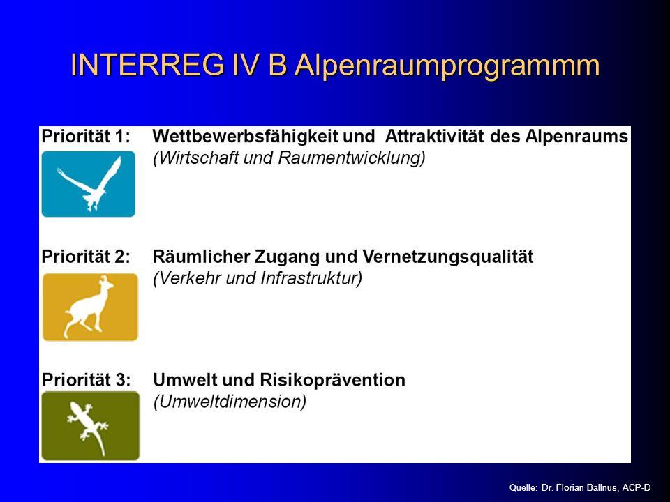 INTERREG IV B Alpenraumprogrammm Quelle: Dr. Florian Ballnus, ACP-D