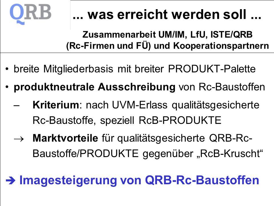 ... was erreicht werden soll... breite Mitgliederbasis mit breiter PRODUKT-Palette produktneutrale Ausschreibung von Rc-Baustoffen – Kriterium: nach U