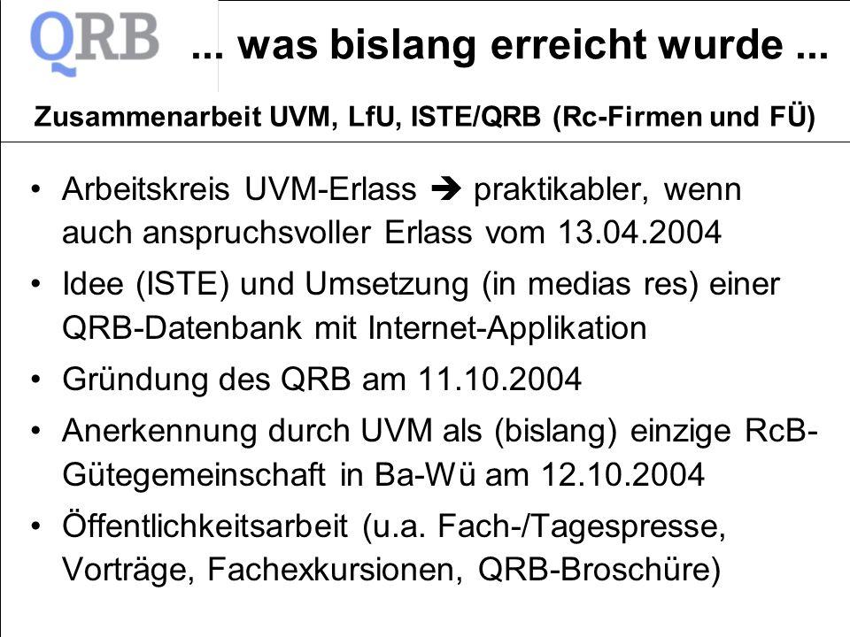 ... was bislang erreicht wurde... Arbeitskreis UVM-Erlass praktikabler, wenn auch anspruchsvoller Erlass vom 13.04.2004 Idee (ISTE) und Umsetzung (in
