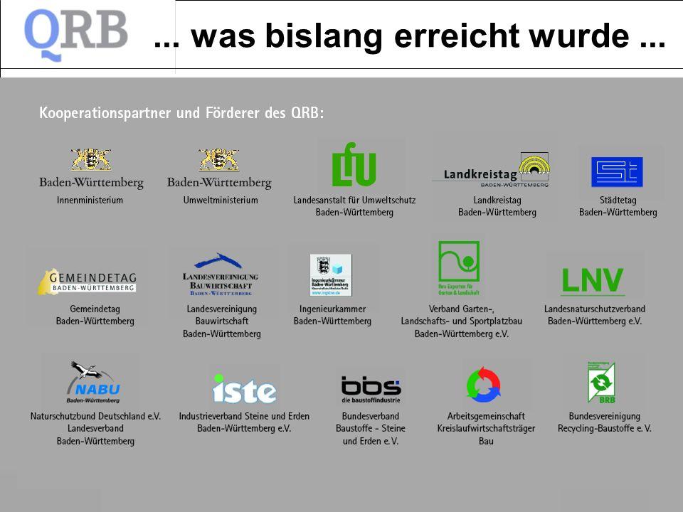 Mitglieder Mitgliederliste in QRB-Broschüre (Stand: August 2005) Aktuelle Mitgliederliste unter www.qrb-bw.de Mitgliederpotenzial: 150 (1/3 bereits im QRB).