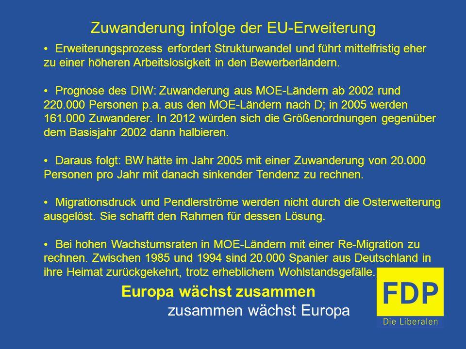 Zuwanderung infolge der EU-Erweiterung Erweiterungsprozess erfordert Strukturwandel und führt mittelfristig eher zu einer höheren Arbeitslosigkeit in