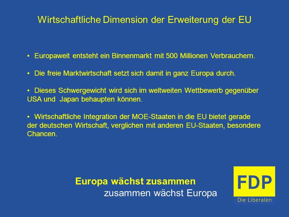 Wirtschaftliche Dimension der Erweiterung der EU Europaweit entsteht ein Binnenmarkt mit 500 Millionen Verbrauchern. Die freie Marktwirtschaft setzt s