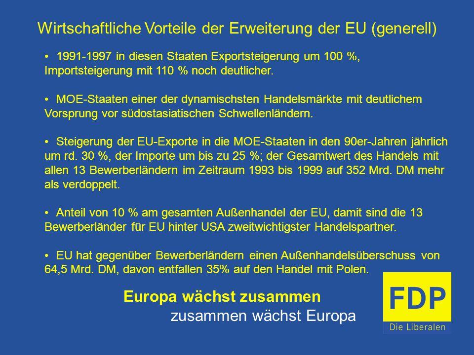 Wirtschaftliche Vorteile der Erweiterung der EU (generell) 1991-1997 in diesen Staaten Exportsteigerung um 100 %, Importsteigerung mit 110 % noch deut