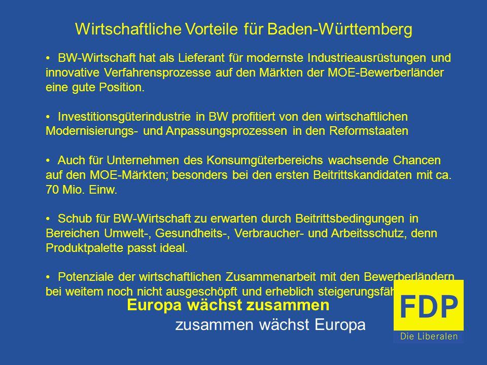 Wirtschaftliche Vorteile für Baden-Württemberg BW-Wirtschaft hat als Lieferant für modernste Industrieausrüstungen und innovative Verfahrensprozesse a