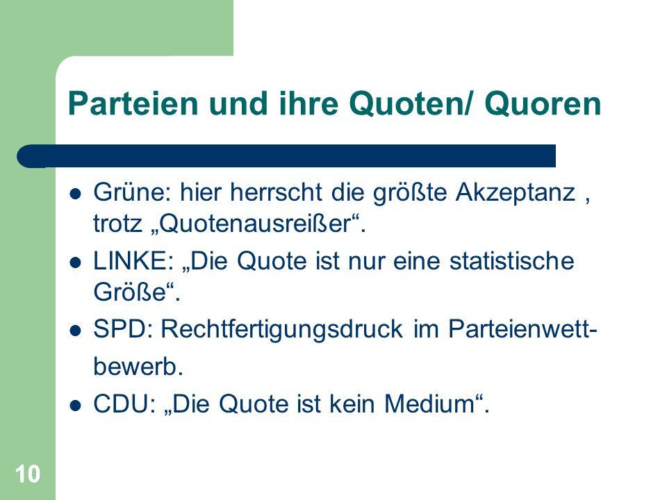 10 Parteien und ihre Quoten/ Quoren Grüne: hier herrscht die größte Akzeptanz, trotz Quotenausreißer. LINKE: Die Quote ist nur eine statistische Größe