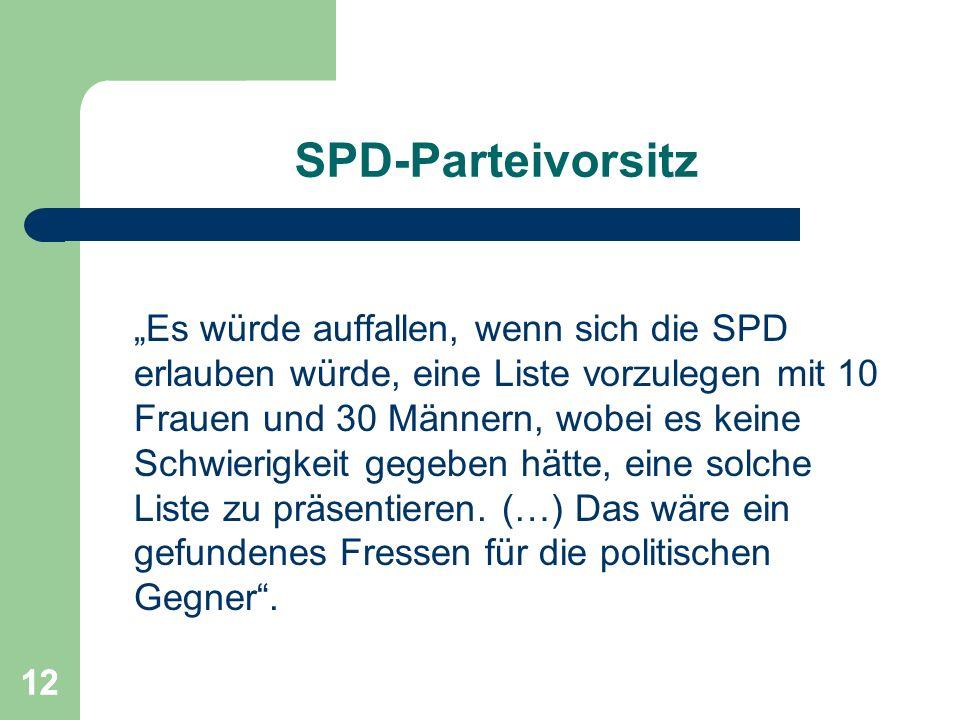 12 SPD-Parteivorsitz Es würde auffallen, wenn sich die SPD erlauben würde, eine Liste vorzulegen mit 10 Frauen und 30 Männern, wobei es keine Schwieri