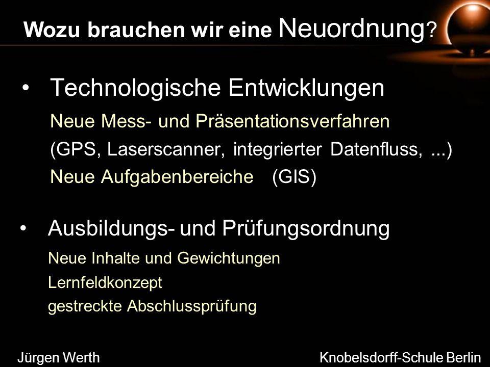 Technologische Entwicklungen Neue Mess- und Präsentationsverfahren (GPS, Laserscanner, integrierter Datenfluss,...) Neue Aufgabenbereiche (GIS) Jürgen