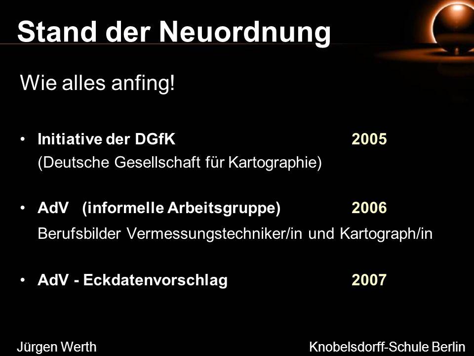 Stand der Neuordnung Wie alles anfing! Initiative der DGfK 2005 (Deutsche Gesellschaft für Kartographie) AdV (informelle Arbeitsgruppe) 2006 Berufsbil