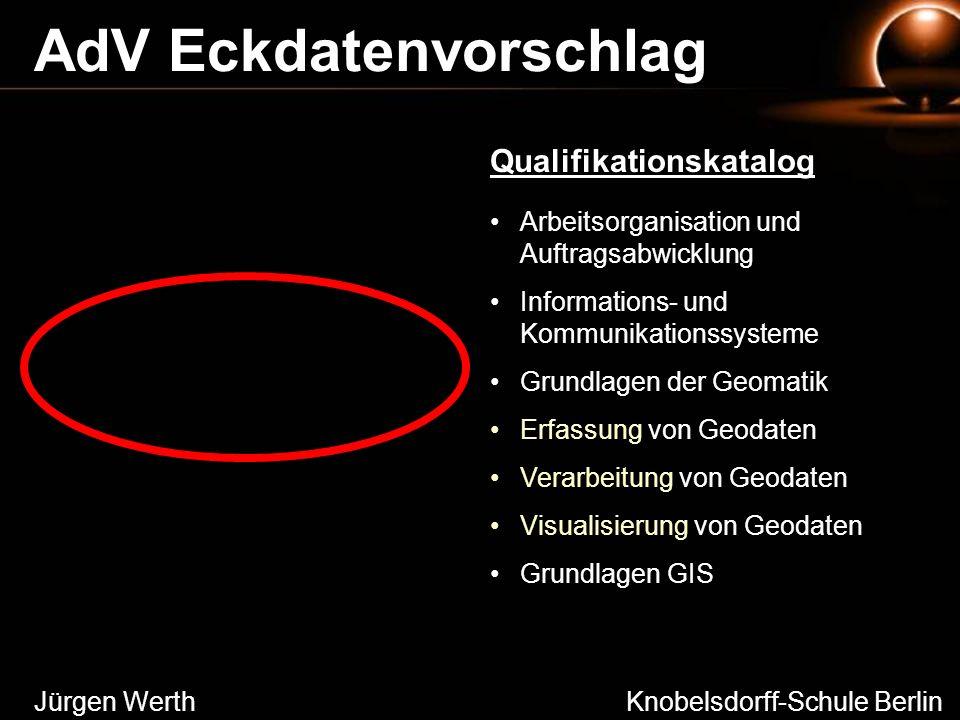 Jürgen Werth Knobelsdorff-Schule Berlin AdV Eckdatenvorschlag Arbeitsorganisation und Auftragsabwicklung Informations- und Kommunikationssysteme Grund