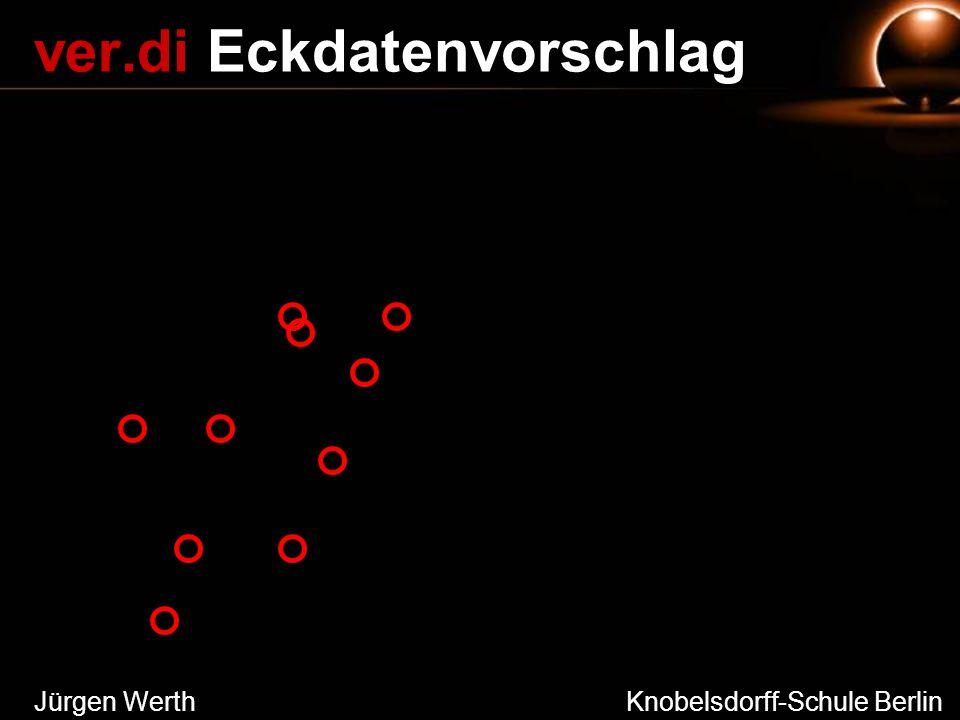 Jürgen Werth Knobelsdorff-Schule Berlin ver.di Eckdatenvorschlag