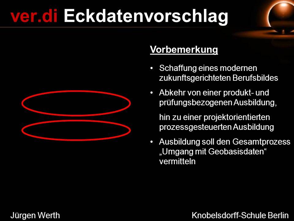 Jürgen Werth Knobelsdorff-Schule Berlin ver.di Eckdatenvorschlag Schaffung eines modernen zukunftsgerichteten Berufsbildes Abkehr von einer produkt- u