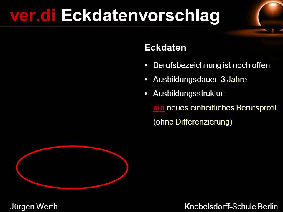 Jürgen Werth Knobelsdorff-Schule Berlin ver.di Eckdatenvorschlag Berufsbezeichnung ist noch offen Ausbildungsdauer: 3 Jahre Ausbildungsstruktur: ein n