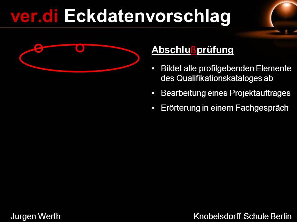 Jürgen Werth Knobelsdorff-Schule Berlin ver.di Eckdatenvorschlag Bildet alle profilgebenden Elemente des Qualifikationskataloges ab Bearbeitung eines