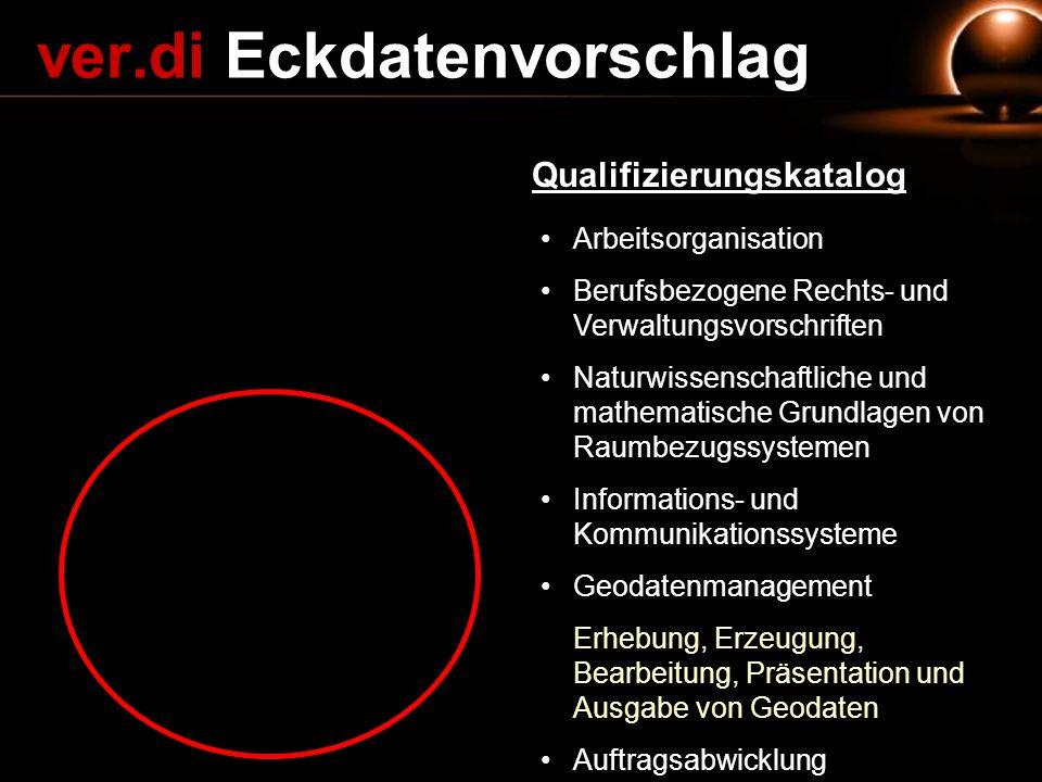 ver.di Eckdatenvorschlag Arbeitsorganisation Berufsbezogene Rechts- und Verwaltungsvorschriften Naturwissenschaftliche und mathematische Grundlagen vo