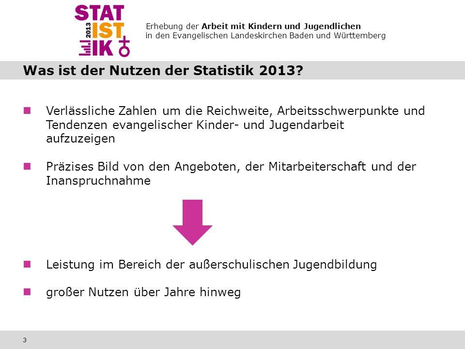 Erhebung der Arbeit mit Kindern und Jugendlichen in den Evangelischen Landeskirchen Baden und Württemberg 3 Was ist der Nutzen der Statistik 2013.