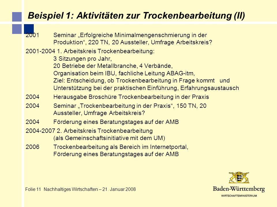 Folie 11 Nachhaltiges Wirtschaften – 21. Januar 2008 Beispiel 1: Aktivitäten zur Trockenbearbeitung (II) 2001Seminar Erfolgreiche Minimalmengenschmier