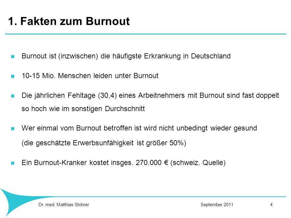 1. Fakten zum Burnout Burnout ist (inzwischen) die häufigste Erkrankung in Deutschland 10-15 Mio. Menschen leiden unter Burnout Die jährlichen Fehltag