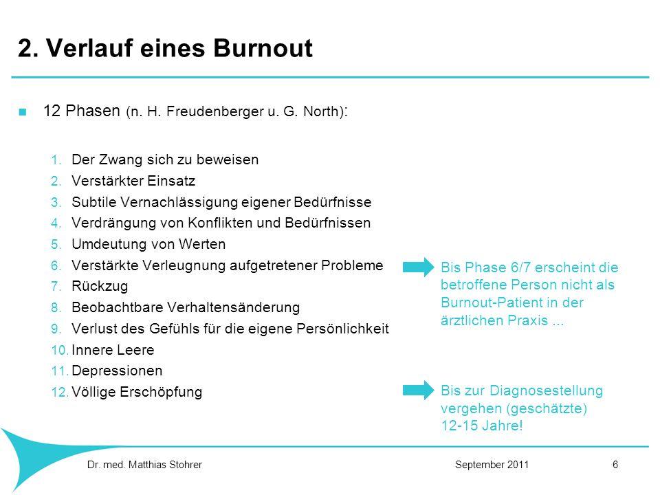 2. Verlauf eines Burnout 12 Phasen (n. H. Freudenberger u. G. North) : 1. Der Zwang sich zu beweisen 2. Verstärkter Einsatz 3. Subtile Vernachlässigun
