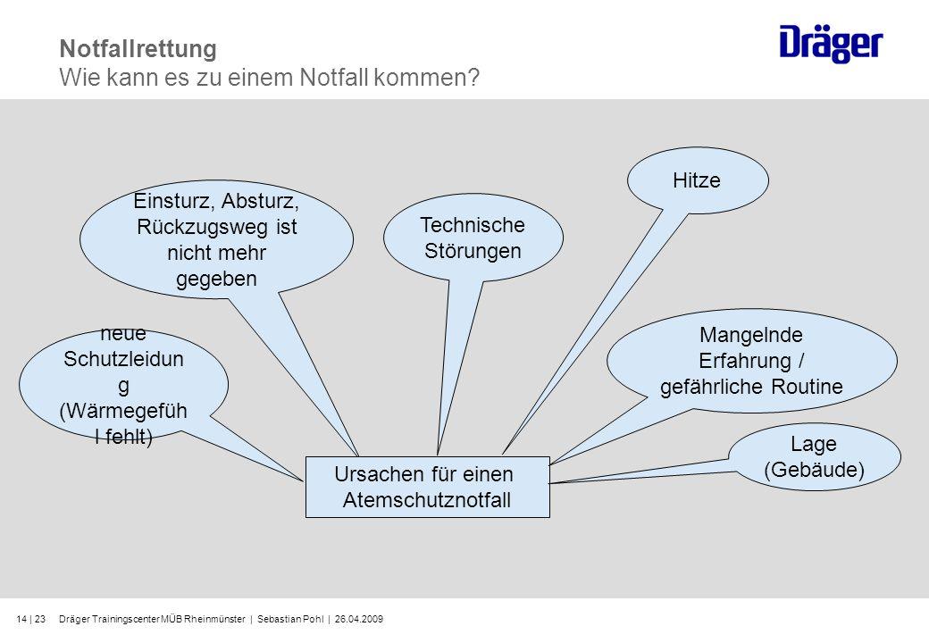 Dräger Trainingscenter MÜB Rheinmünster | Sebastian Pohl | 26.04.200914 | 23 Notfallrettung Wie kann es zu einem Notfall kommen? Einsturz, Absturz, Rü