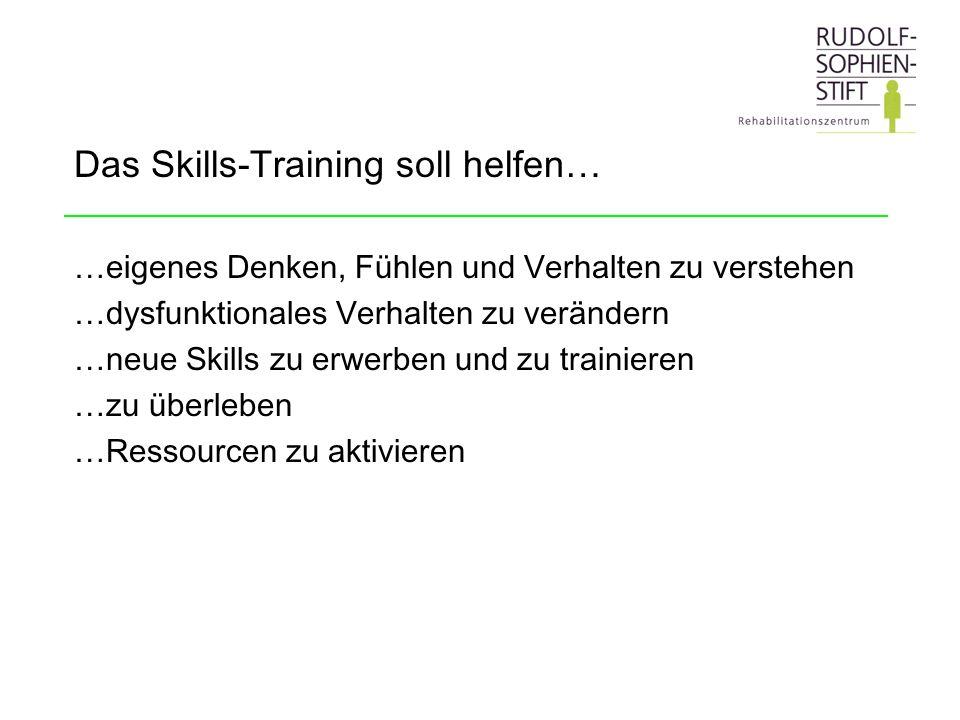 Das Skills-Training soll helfen… …eigenes Denken, Fühlen und Verhalten zu verstehen …dysfunktionales Verhalten zu verändern …neue Skills zu erwerben u