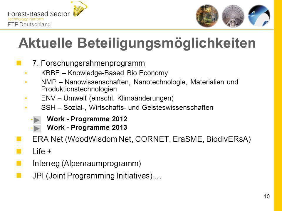 FTP Deutschland 10 Aktuelle Beteiligungsmöglichkeiten 7. Forschungsrahmenprogramm KBBE – Knowledge-Based Bio Economy NMP – Nanowissenschaften, Nanotec