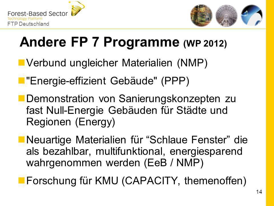 FTP Deutschland 14 Andere FP 7 Programme (WP 2012) Verbund ungleicher Materialien (NMP)