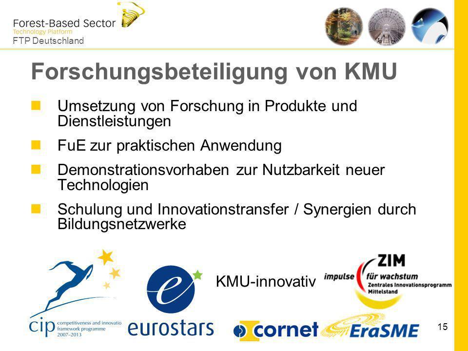 FTP Deutschland 15 Forschungsbeteiligung von KMU Umsetzung von Forschung in Produkte und Dienstleistungen FuE zur praktischen Anwendung Demonstrations