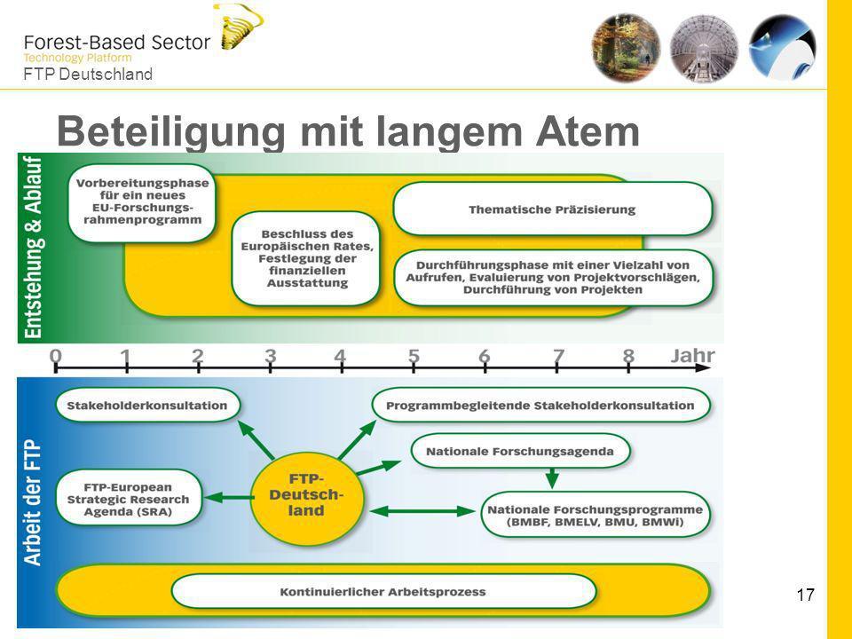 FTP Deutschland 17 Beteiligung mit langem Atem