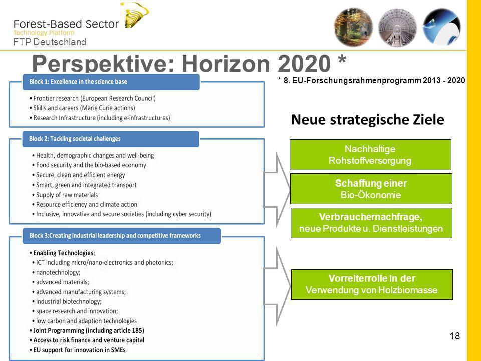 FTP Deutschland 18 Perspektive: Horizon 2020 * Neue strategische Ziele * 8. EU-Forschungsrahmenprogramm 2013 - 2020 Nachhaltige Rohstoffversorgung Sch