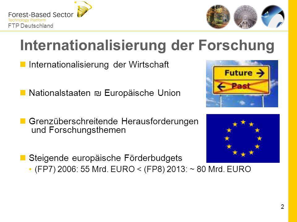 FTP Deutschland 2 Internationalisierung der Forschung Internationalisierung der Wirtschaft Nationalstaaten Europäische Union Grenzüberschreitende Hera