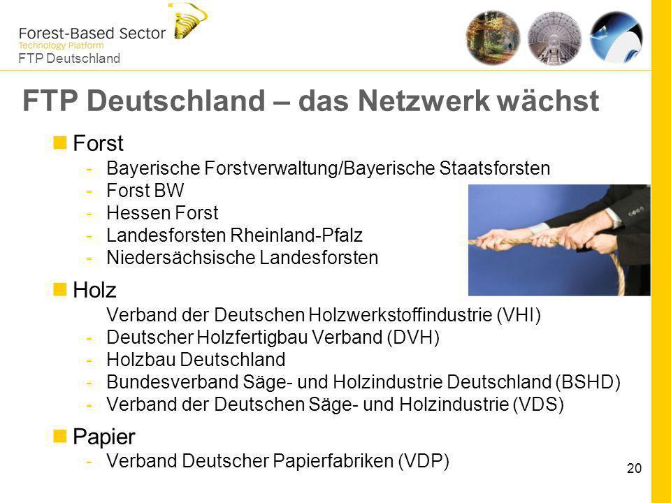 FTP Deutschland 20 FTP Deutschland – das Netzwerk wächst Forst -Bayerische Forstverwaltung/Bayerische Staatsforsten -Forst BW -Hessen Forst -Landesfor