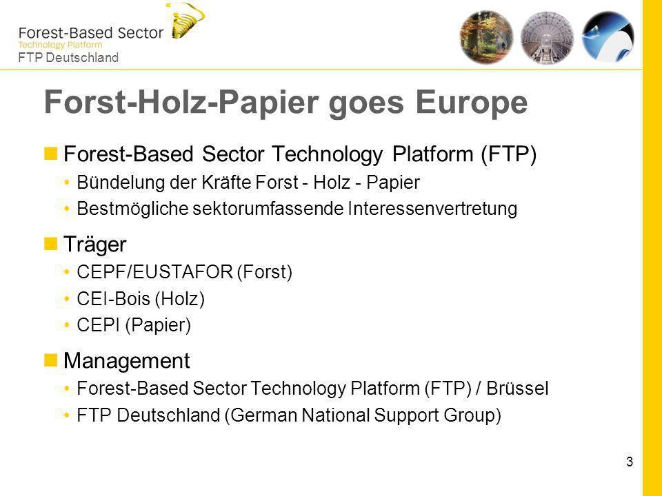 FTP Deutschland 3 Forst-Holz-Papier goes Europe Forest-Based Sector Technology Platform (FTP) Bündelung der Kräfte Forst - Holz - Papier Bestmögliche