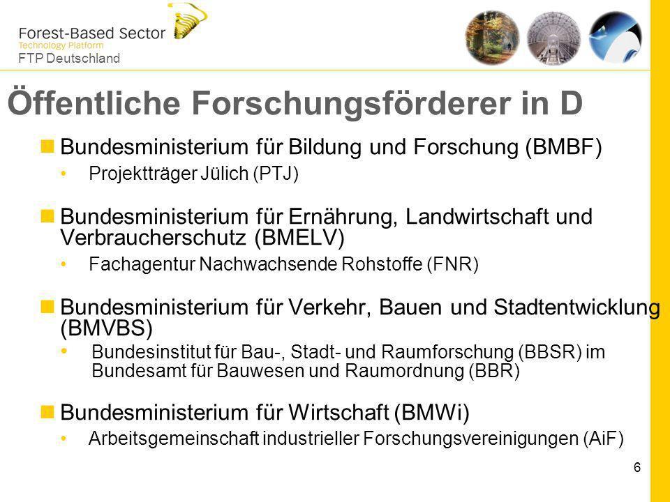 FTP Deutschland 6 Öffentliche Forschungsförderer in D Bundesministerium für Bildung und Forschung (BMBF) Projektträger Jülich (PTJ) Bundesministerium
