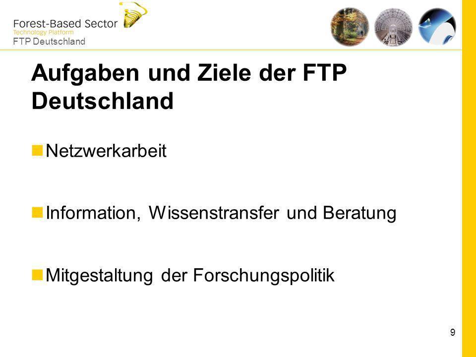 FTP Deutschland 9 Aufgaben und Ziele der FTP Deutschland Netzwerkarbeit Information, Wissenstransfer und Beratung Mitgestaltung der Forschungspolitik