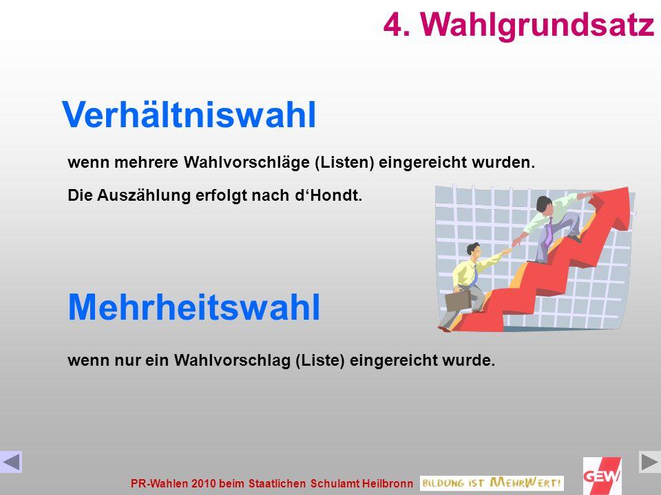PR-Wahlen 2010 beim Staatlichen Schulamt Heilbronn14 3. Wahlgrundsatz Es wird in unmittelbarer Wahl gewählt. Die Kandidaten / Kandidatinnen werden dir