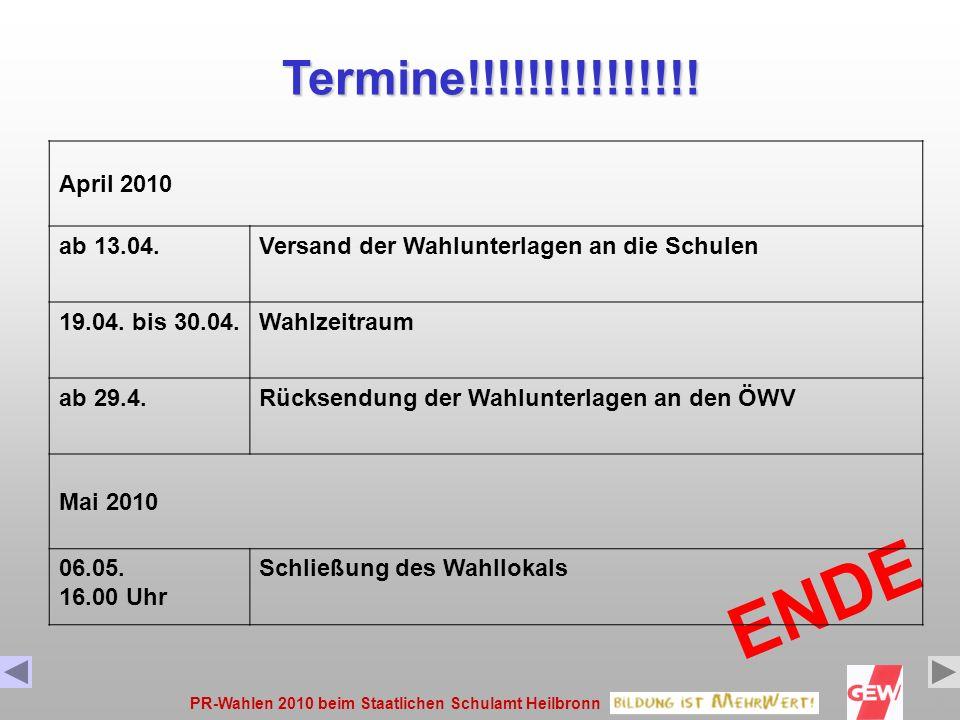 PR-Wahlen 2010 beim Staatlichen Schulamt Heilbronn15 4. Wahlgrundsatz Verhältniswahl Mehrheitswahl wenn mehrere Wahlvorschläge (Listen) eingereicht wu