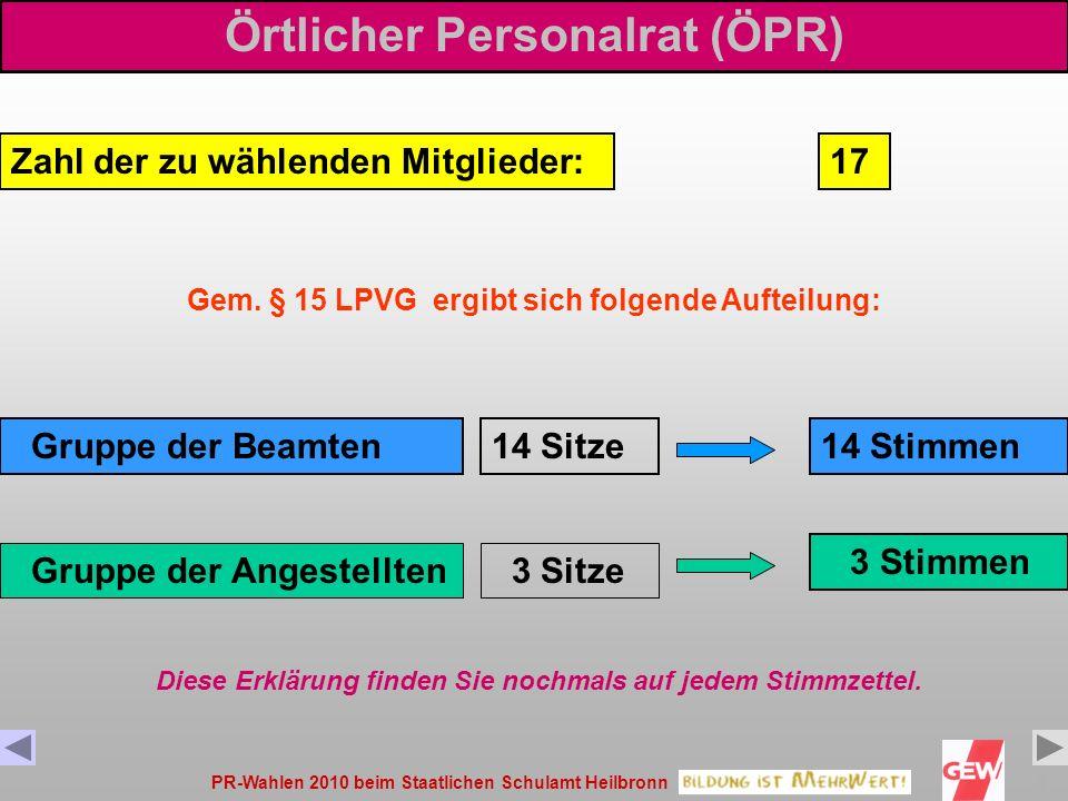 PR-Wahlen 2010 beim Staatlichen Schulamt Heilbronn4 Zahl der zu wählenden Mitglieder: Gruppe der Angestellten Gruppe der Beamten 3 Sitze 14 Sitze Örtlicher Personalrat (ÖPR) 17 14 Stimmen 3 Stimmen Gem.