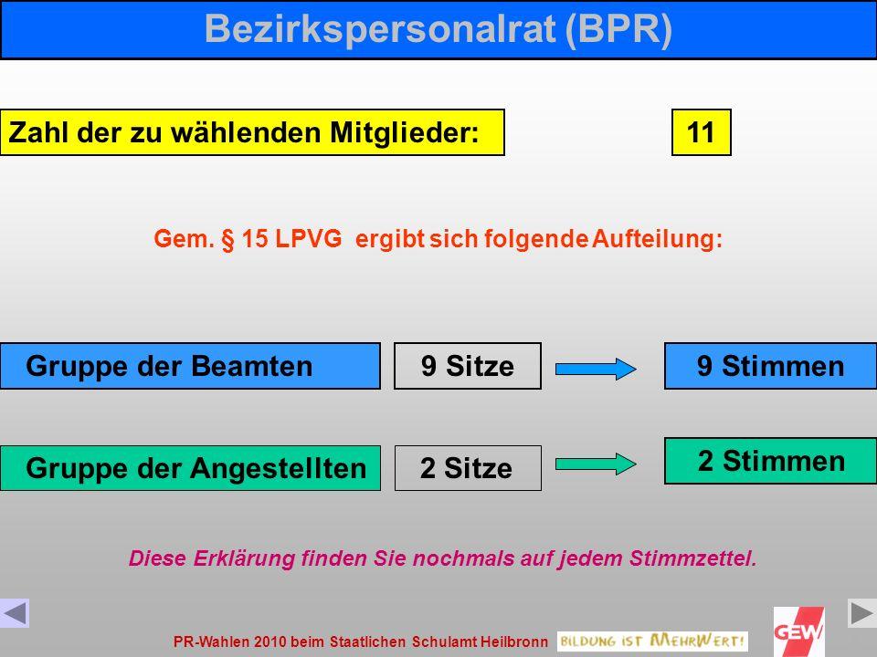 PR-Wahlen 2010 beim Staatlichen Schulamt Heilbronn5 Zahl der zu wählenden Mitglieder: Gruppe der Angestellten Gruppe der Beamten 2 Sitze 9 Sitze Bezirkspersonalrat (BPR) 11 9 Stimmen 2 Stimmen Diese Erklärung finden Sie nochmals auf jedem Stimmzettel.