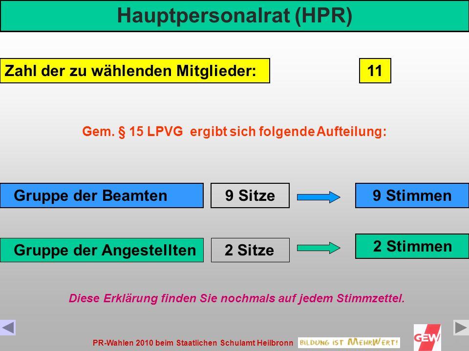 PR-Wahlen 2010 beim Staatlichen Schulamt Heilbronn6 Zahl der zu wählenden Mitglieder: Gruppe der Angestellten Gruppe der Beamten 2 Sitze 9 Sitze Hauptpersonalrat (HPR) 11 9 Stimmen 2 Stimmen Diese Erklärung finden Sie nochmals auf jedem Stimmzettel.