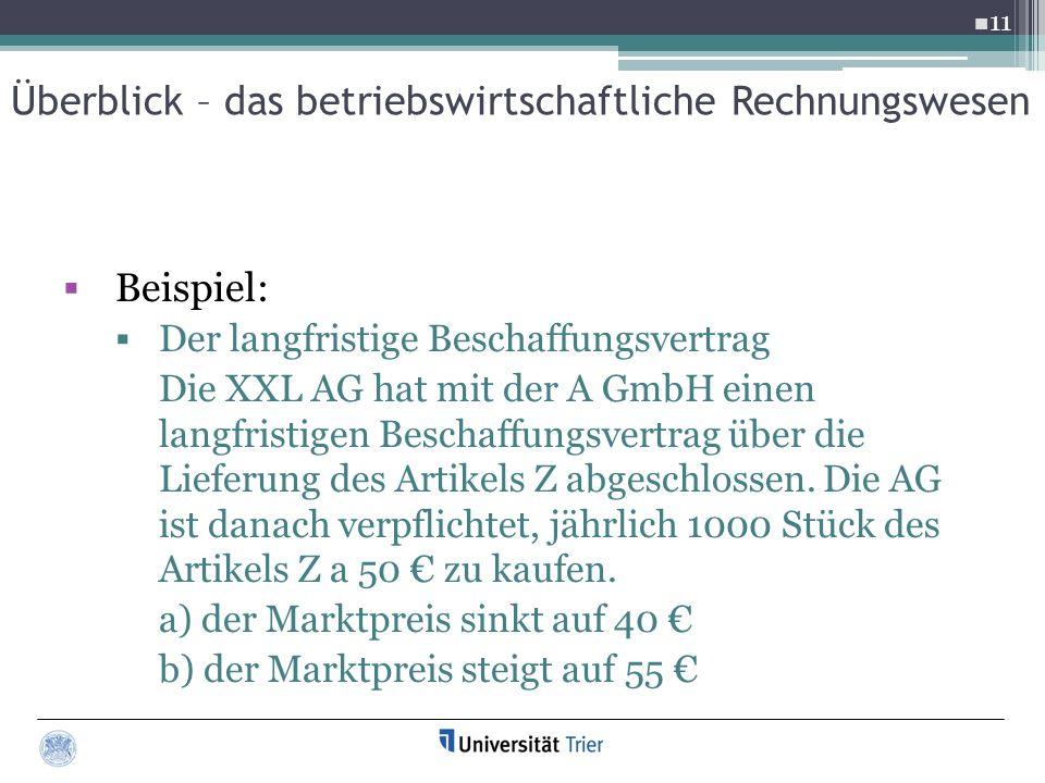 Überblick – das betriebswirtschaftliche Rechnungswesen Beispiel: Der langfristige Beschaffungsvertrag Die XXL AG hat mit der A GmbH einen langfristige