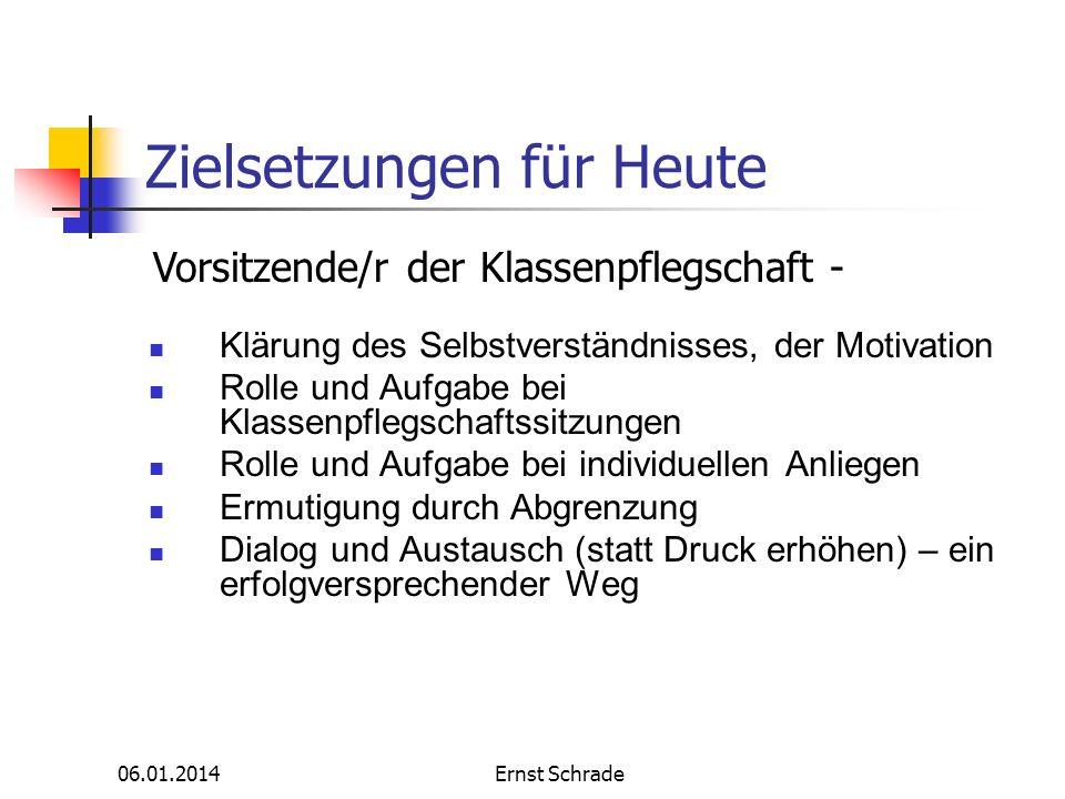 06.01.2014Ernst Schrade Inhalt Einleitung 1.