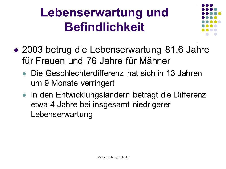 MichaKasten@web.de Lebenserwartung und Befindlichkeit 2003 betrug die Lebenserwartung 81,6 Jahre für Frauen und 76 Jahre für Männer Die Geschlechterdi