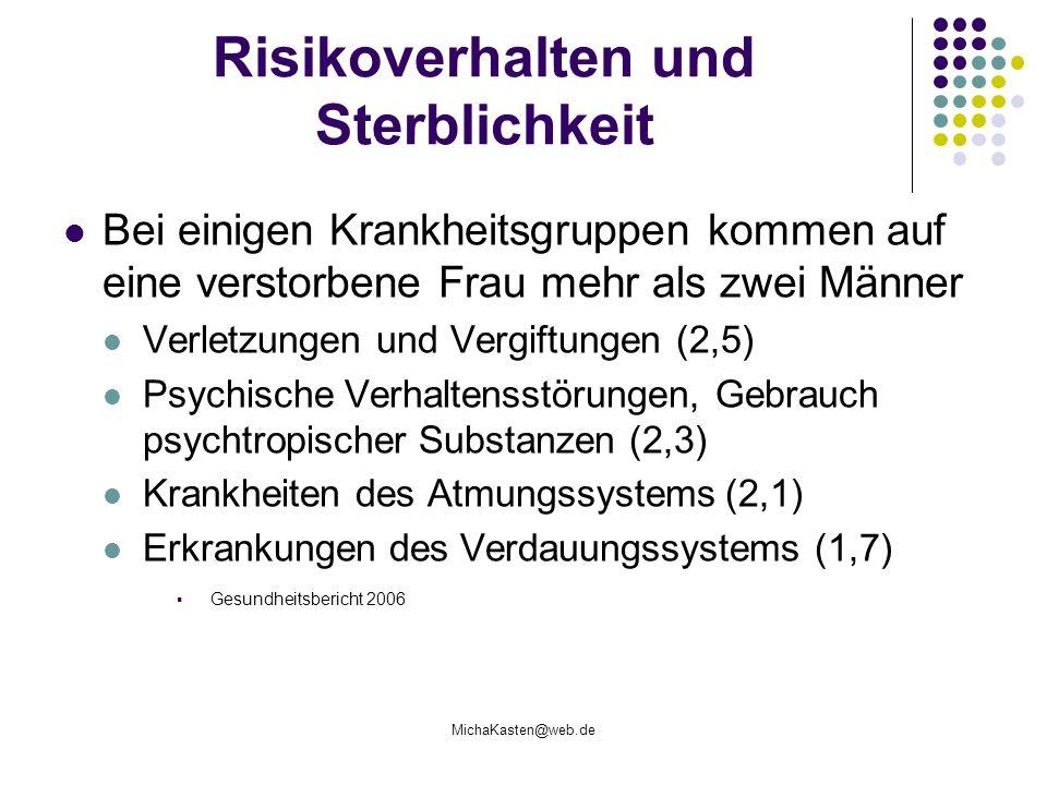 MichaKasten@web.de Risikoverhalten und Sterblichkeit Bei einigen Krankheitsgruppen kommen auf eine verstorbene Frau mehr als zwei Männer Verletzungen