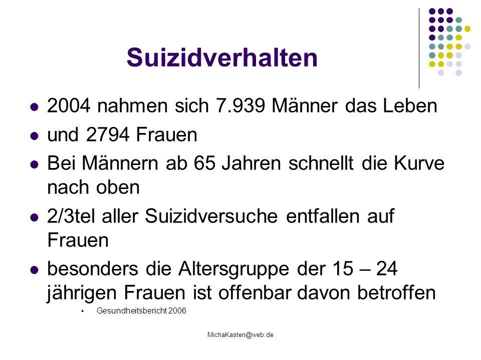 MichaKasten@web.de Suizidverhalten 2004 nahmen sich 7.939 Männer das Leben und 2794 Frauen Bei Männern ab 65 Jahren schnellt die Kurve nach oben 2/3te