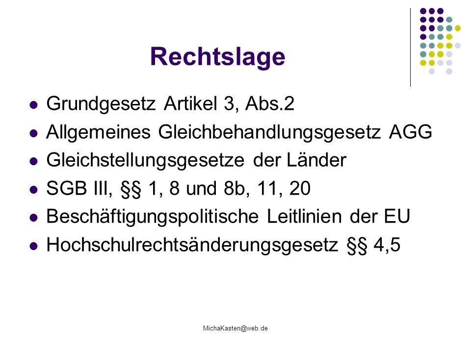 MichaKasten@web.de Rechtslage Grundgesetz Artikel 3, Abs.2 Allgemeines Gleichbehandlungsgesetz AGG Gleichstellungsgesetze der Länder SGB III, §§ 1, 8