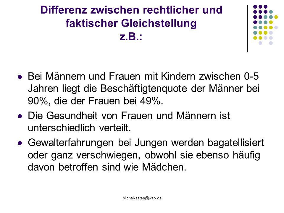MichaKasten@web.de Differenz zwischen rechtlicher und faktischer Gleichstellung z.B.: Bei Männern und Frauen mit Kindern zwischen 0-5 Jahren liegt die