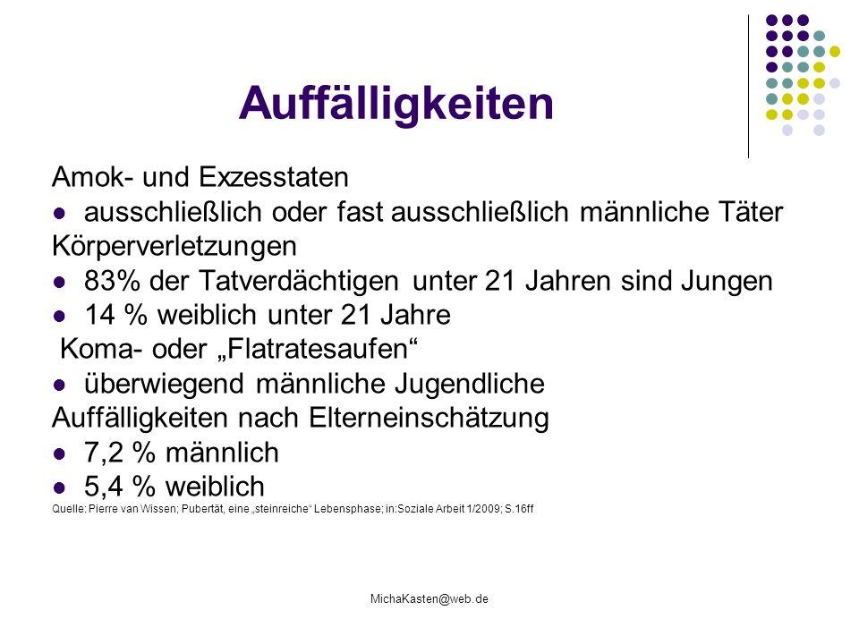 MichaKasten@web.de Normierter Alltag und ADHS (Aufmerksamkeitsdefizit und Hyperaktivität) 1990 wurden 300.000 Tagesdosen des ADHS- Mittels Ritalin in Deutschland verschrieben 2007 waren es 45 Millionen tägliche Dosierungen.