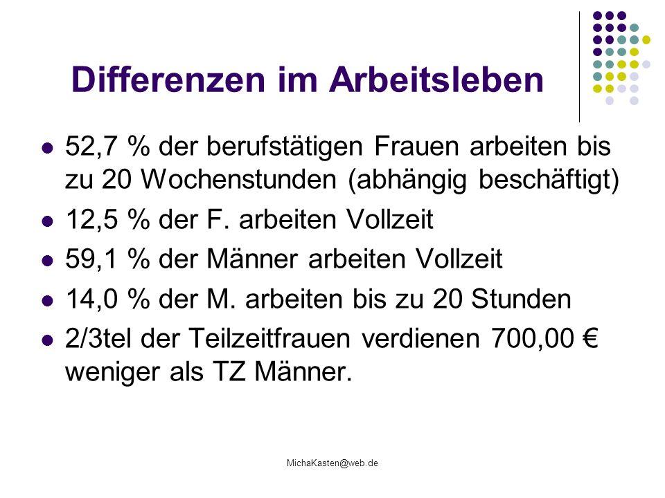 MichaKasten@web.de Differenzen im Arbeitsleben 52,7 % der berufstätigen Frauen arbeiten bis zu 20 Wochenstunden (abhängig beschäftigt) 12,5 % der F. a
